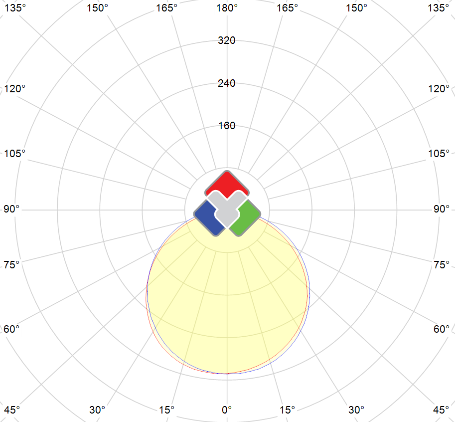 Photometric polar diagram : TP-DW-TR-58W