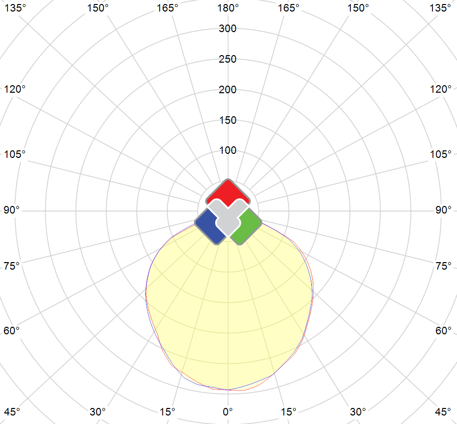 Photometric polar diagram : VSTND-100W-65-DW
