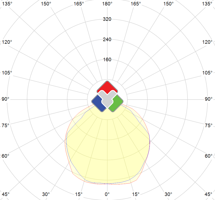 Photometric polar diagram : VSTND-30W-65-DW