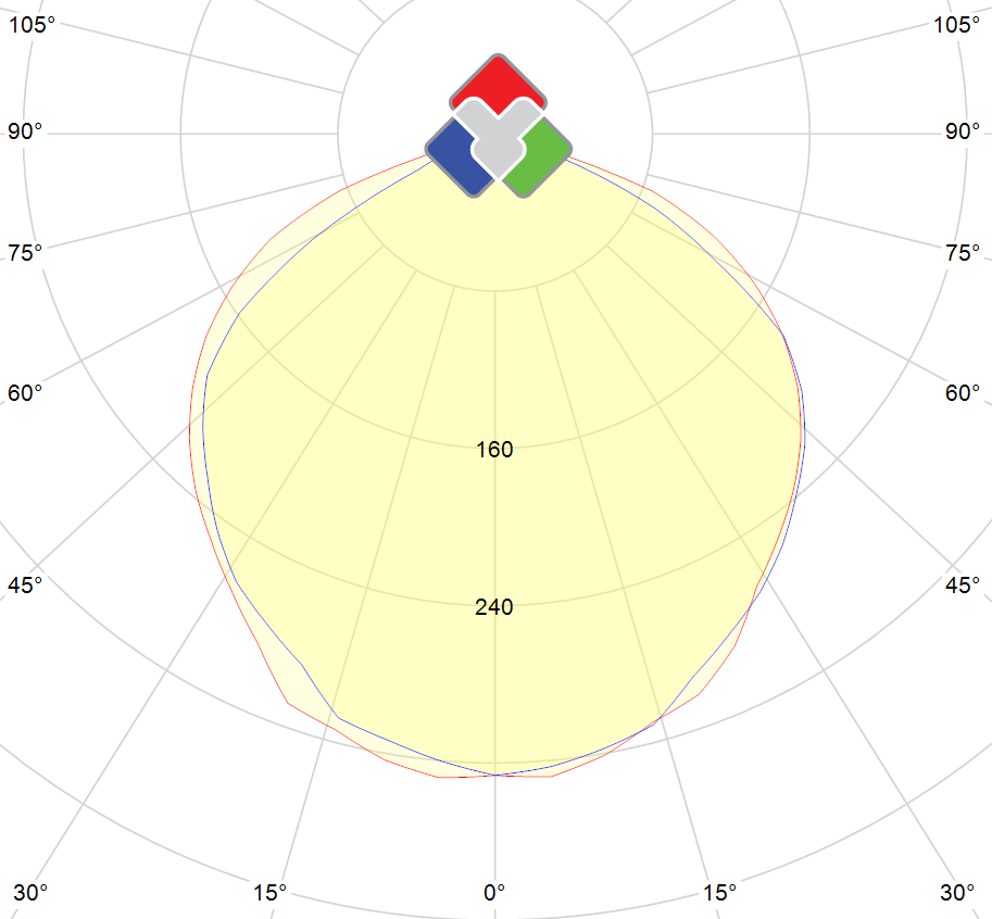 Photometric polar diagram : VSTND-50W-65-WW